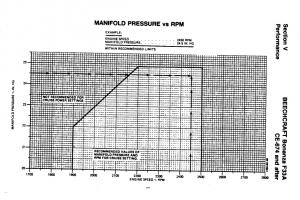 TCM IO-520 - MAP vs RPM