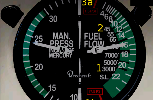 How-to: read the Bonanza Fuel Flow Gauge